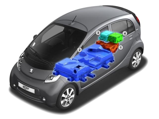 Illustrasjon av motorplasseringen i en Peugeot iOn