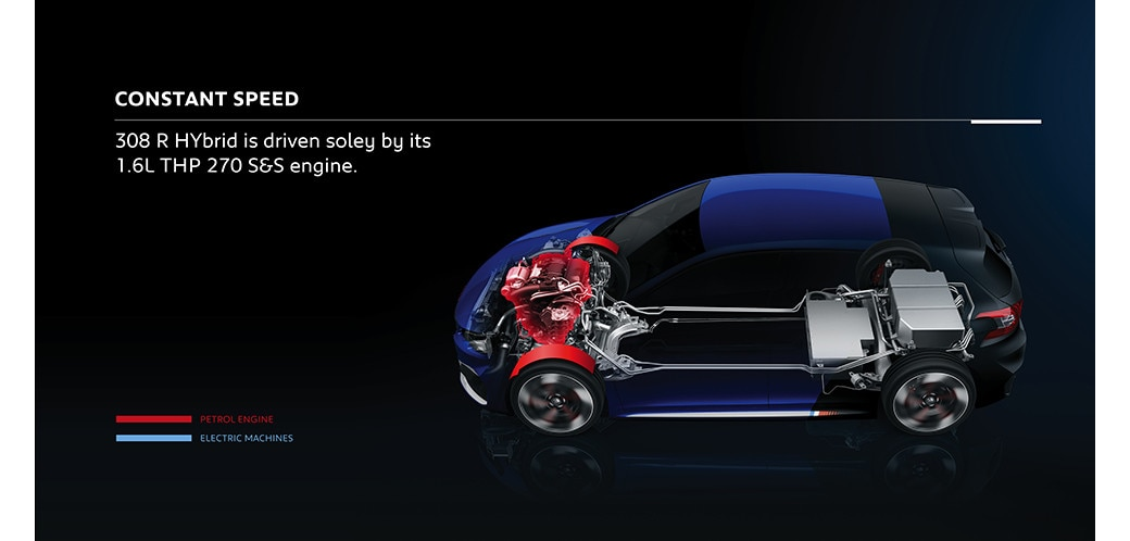 /image/56/6/motorisation_ultra_performante_2.61566.jpg